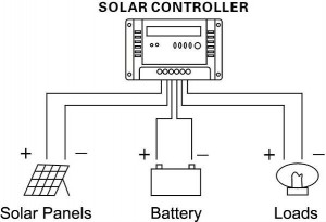 solarcontroller